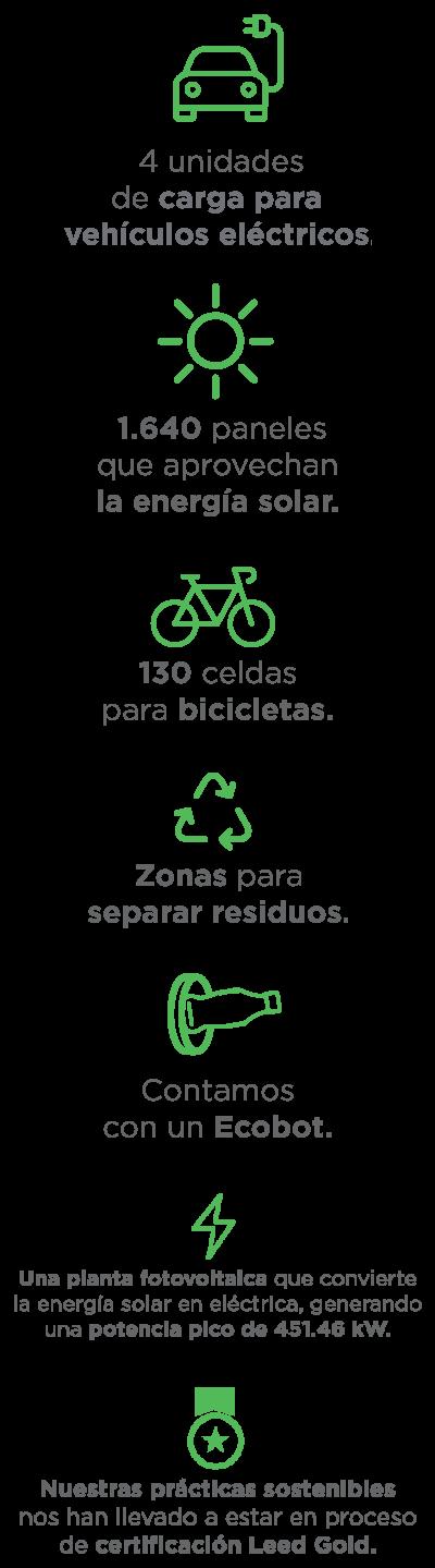 Espacios sostenibles en Viva Envigado