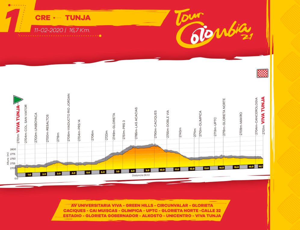 Ruta Tour Colombia 2020