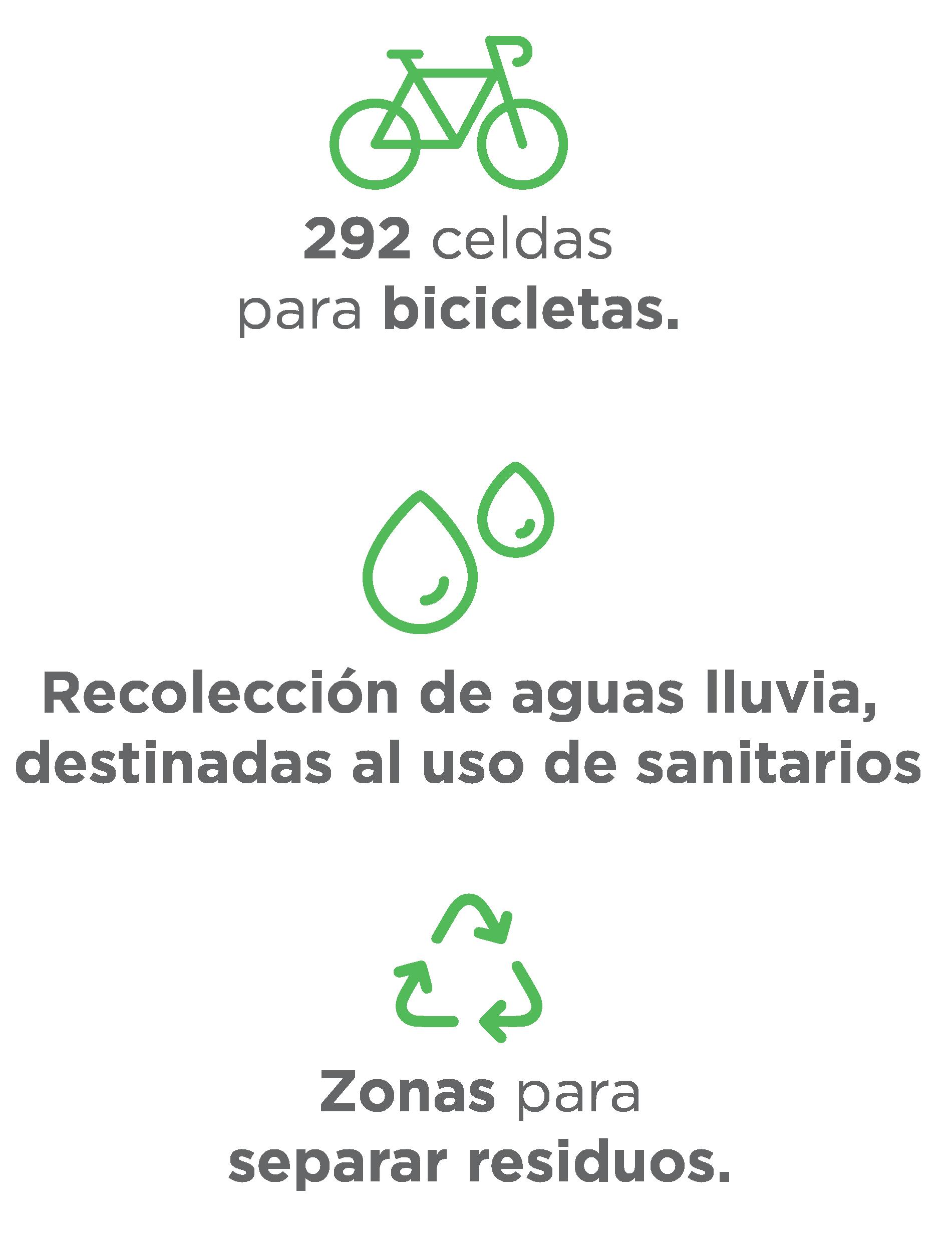 Espacios sostenibles en Viva Villavicencio