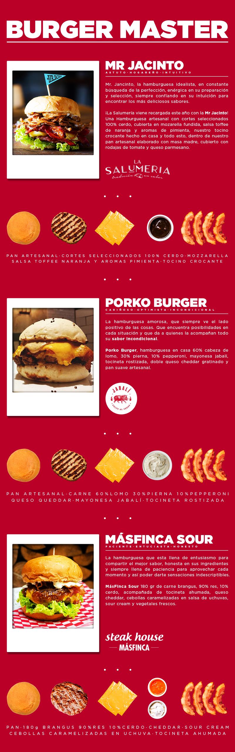 Burger Master - Palmas